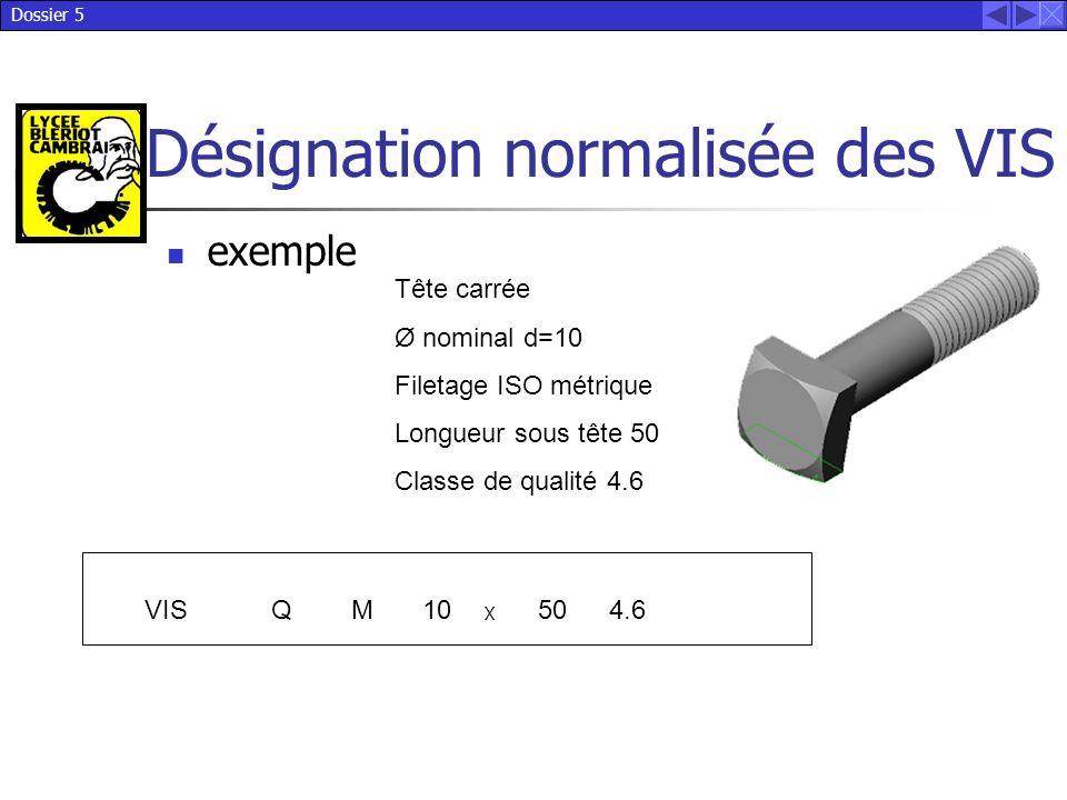 Dossier 5 Désignation normalisée des VIS Tête carrée Ø nominal d=10 Filetage ISO métrique Longueur sous tête 50 Classe de qualité 4.6 exemple VIS X QM