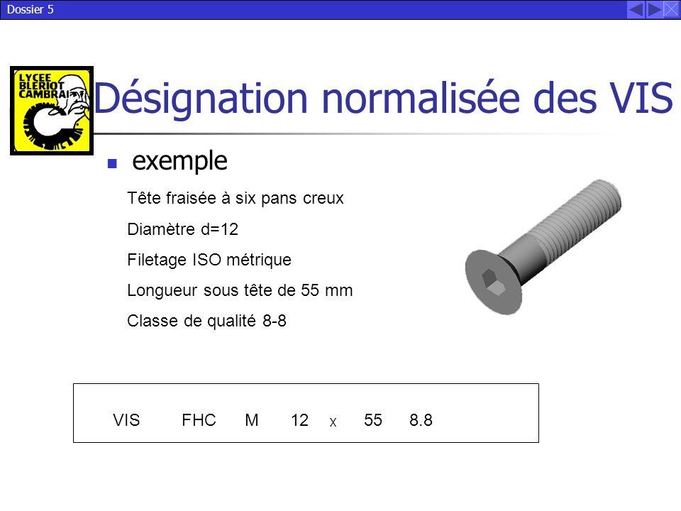 Dossier 5 Désignation normalisée des VIS exemple VIS X FHCM12558.8 Tête fraisée à six pans creux Diamètre d=12 Filetage ISO métrique Longueur sous têt