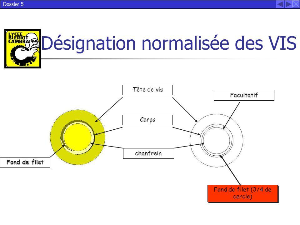Dossier 5 Désignation normalisée des VIS vis Tête de vis Corps chanfrein Fond de filet Fond de filet (3/4 de cercle) Facultatif