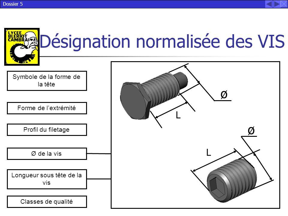 Dossier 5 Désignation normalisée des VIS Symbole de la forme de la tête Forme de l'extrémité Profil du filetage Ø de la vis Longueur sous tête de la v