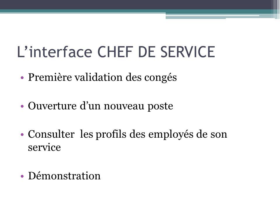 L'interface CHEF DE SERVICE Première validation des congés Ouverture d'un nouveau poste Consulter les profils des employés de son service Démonstration