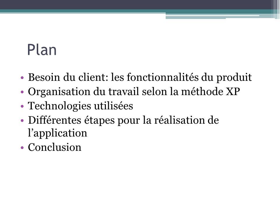 Plan Besoin du client: les fonctionnalités du produit Organisation du travail selon la méthode XP Technologies utilisées Différentes étapes pour la réalisation de l'application Conclusion