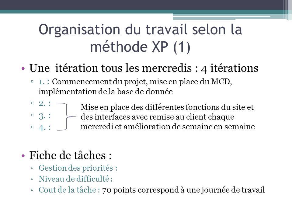 Organisation du travail selon la méthode XP (1) Une itération tous les mercredis : 4 itérations ▫1.