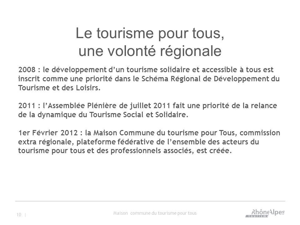 Le tourisme pour tous, une volonté régionale 2008 : le développement d'un tourisme solidaire et accessible à tous est inscrit comme une priorité dans le Schéma Régional de Développement du Tourisme et des Loisirs.