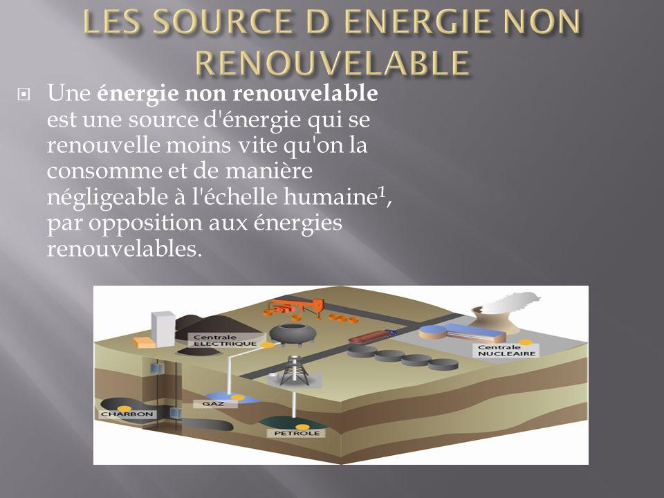 Une énergie non renouvelable est une source d énergie qui se renouvelle moins vite qu on la consomme et de manière négligeable à l échelle humaine 1, par opposition aux énergies renouvelables.