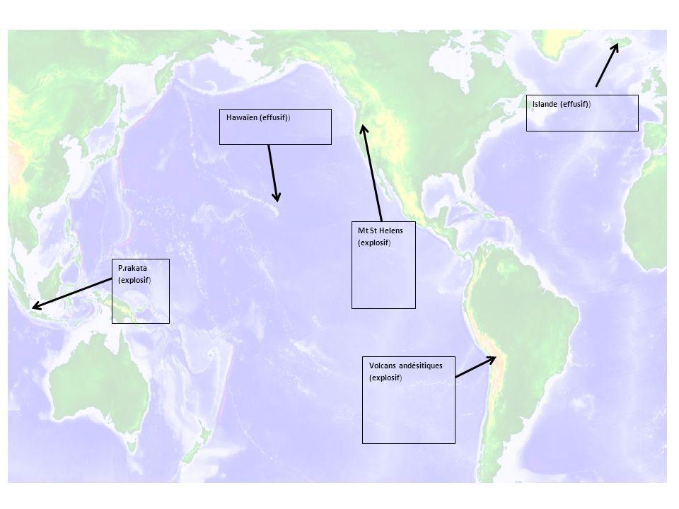 P.rakata (explosif) Mt St Helens (explosif) Volcans andésitiques (explosif) Hawaïen (effusif)) Islande (effusif))