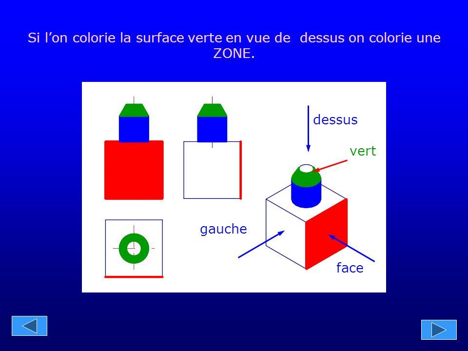 gauche face dessus Si l'on colorie la surface verte en vue de dessus on colorie une ZONE. vert