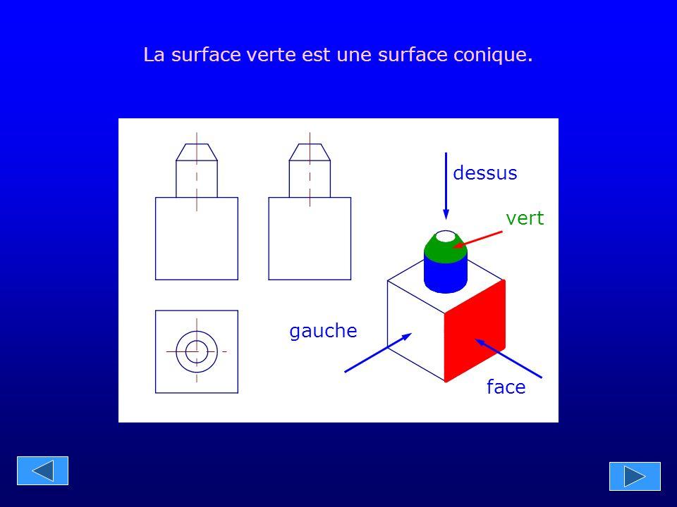 gauche face dessus Si l'on colorie la surface rouge en vue de face on colorie une ZONE. rouge