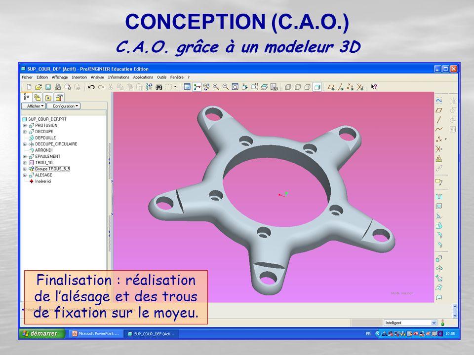 Finalisation : réalisation de l'alésage et des trous de fixation sur le moyeu. CONCEPTION (C.A.O.) C.A.O. grâce à un modeleur 3D