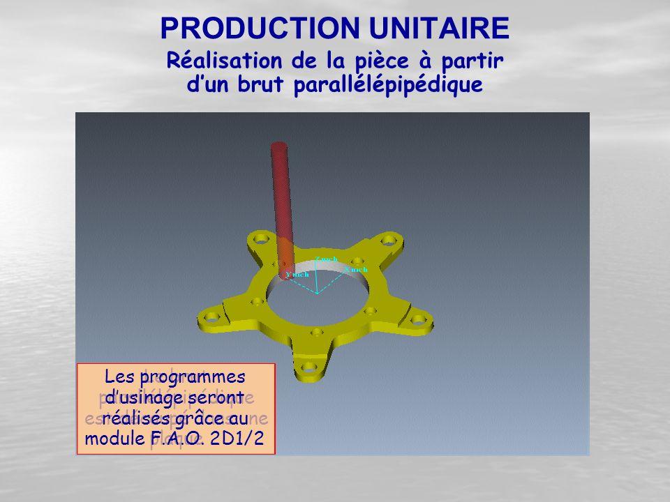 Réalisation de la pièce à partir d'un brut parallélépipédique PRODUCTION UNITAIRE Le brut parallélépipédique est découpé dans une plaque Les programme