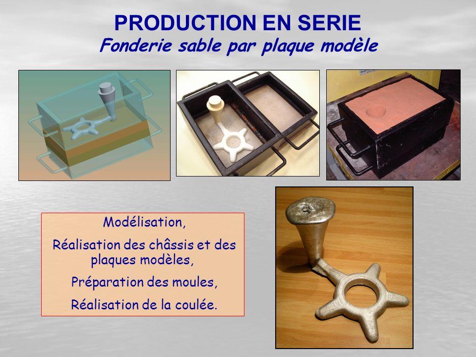 Modélisation, Réalisation des châssis et des plaques modèles, Préparation des moules, Réalisation de la coulée. PRODUCTION EN SERIE Fonderie sable par