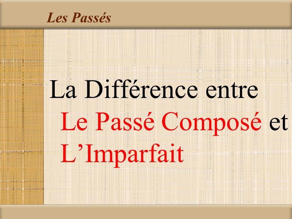 L'usage de L'Imparfait A)__________________________________ Bien que le passé composé et l'imparfait sont utilisé pour décrire le passé, ils ne décrivent pas les mêmes sortes d'événements.