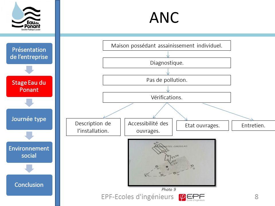 ANC 8EPF-Ecoles d ingénieurs Maison possédant assainissement individuel.