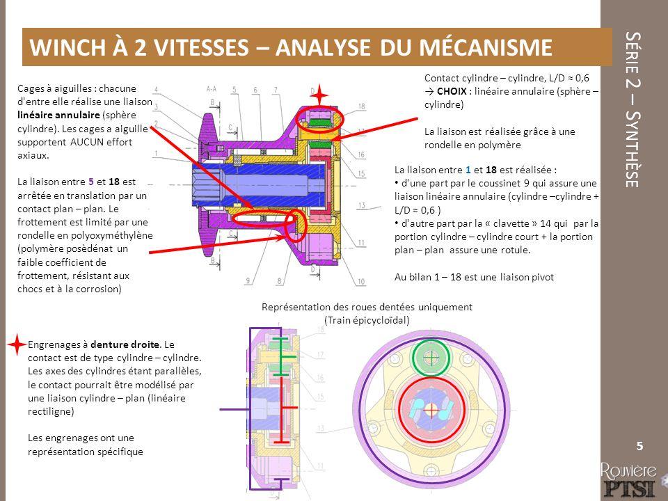S ÉRIE 2 – S YNTHÈSE 5 WINCH À 2 VITESSES – ANALYSE DU MÉCANISME Cages à aiguilles : chacune d entre elle réalise une liaison linéaire annulaire (sphère cylindre).