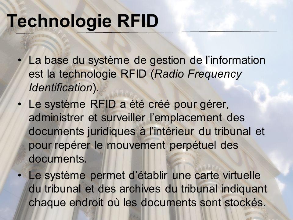 Technologie RFID La base du système de gestion de l'information est la technologie RFID (Radio Frequency Identification).