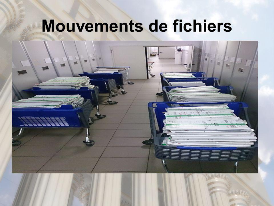 Mouvements de fichiers