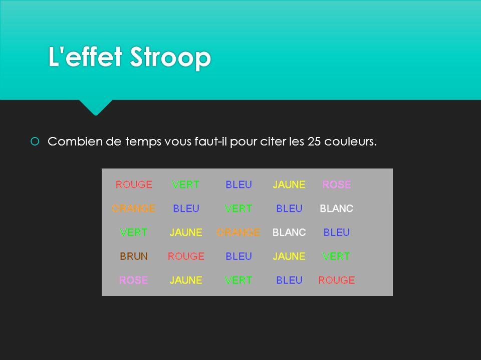 L effet Stroop  Combien de temps vous faut-il pour citer les 25 couleurs.
