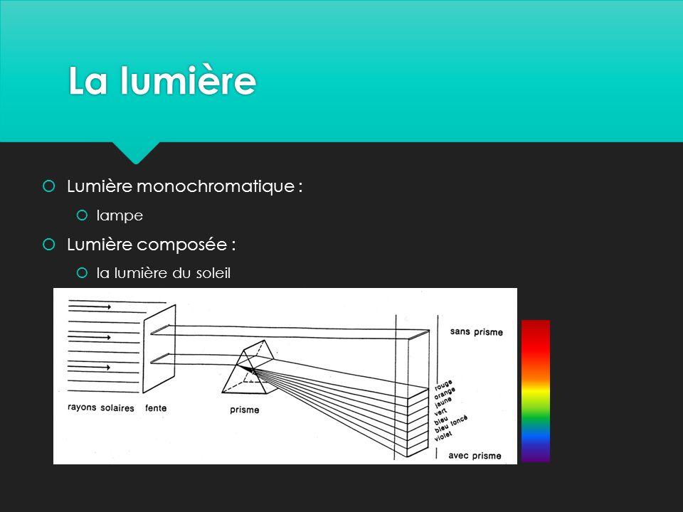 La lumière  Lumière monochromatique :  lampe  Lumière composée :  la lumière du soleil