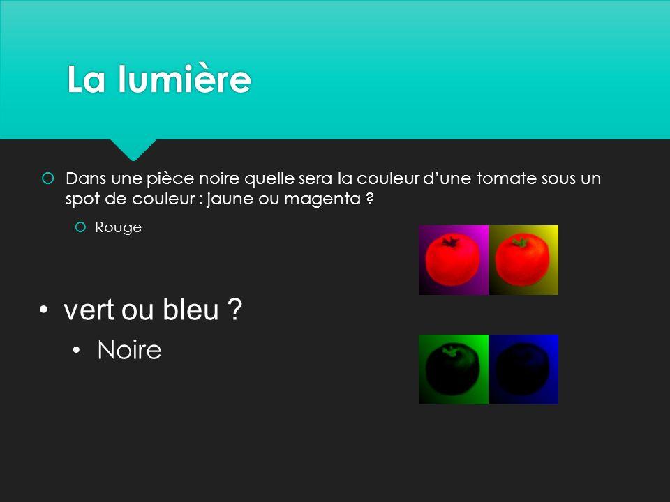 La lumière  Dans une pièce noire quelle sera la couleur d'une tomate sous un spot de couleur : jaune ou magenta .