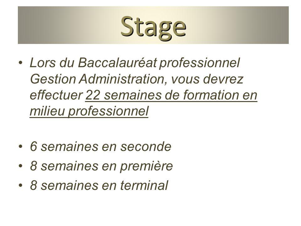 Possibilités offertes après le Bac Pro Gestion - Administration Le bac professionnel a pour premier objectif l insertion professionnelle, ou la poursuite d'étude grâce a un bon dossier ou une mention à l'examen.