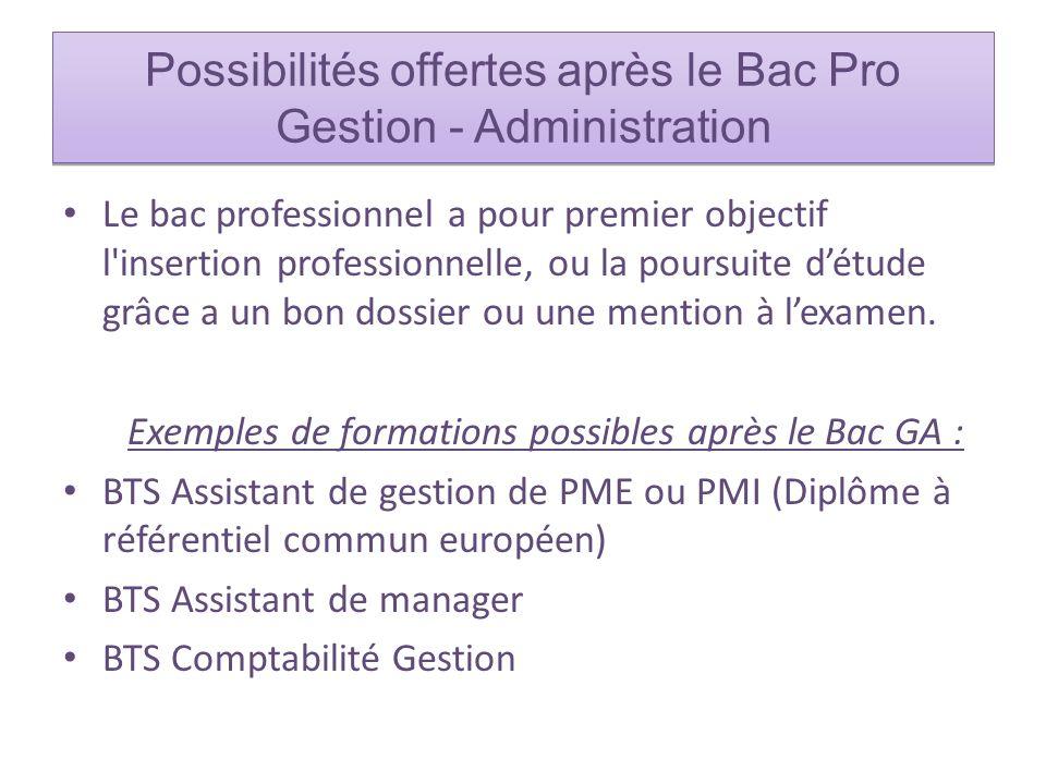 Les métiers envisageables après un Bac Pro Gestion Administration Assistant de Gestion Assistant en ressources humaines Secrétaire Agent comptable Assistante juridique