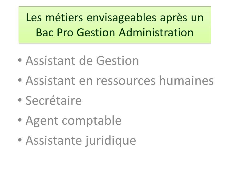 Assistant de Gestion Répondre au téléphone, classement de dossiers, relance de facture : les activités de l assistant de gestion changent d une heure à l autre.