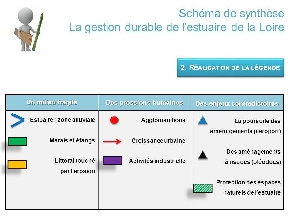 2. R ÉALISATION DE LA LÉGENDE Estuaire : zone alluviale Marais et étangs Littoral touché par l'érosion Agglomérations Croissance urbaine Activités ind
