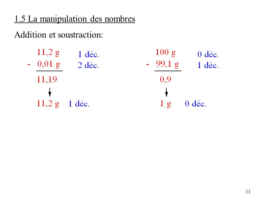 11 1.5 La manipulation des nombres Addition et soustraction:
