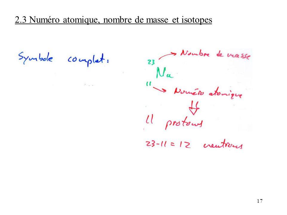 17 2.3 Numéro atomique, nombre de masse et isotopes