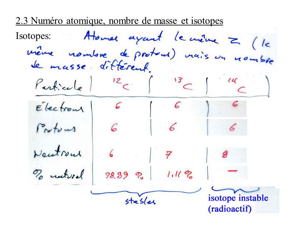 18 2.3 Numéro atomique, nombre de masse et isotopes Isotopes: