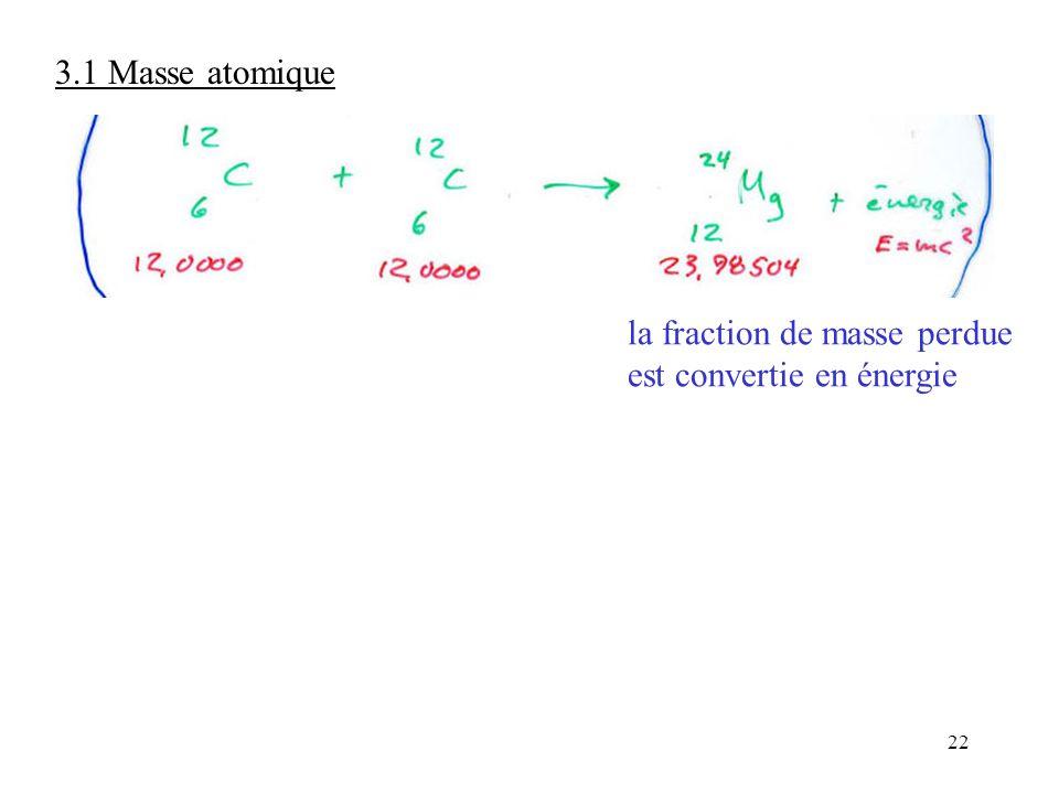 22 3.1 Masse atomique la fraction de masse perdue est convertie en énergie