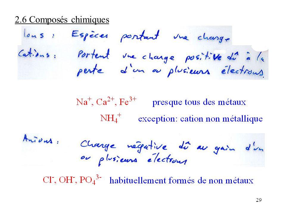 29 2.6 Composés chimiques
