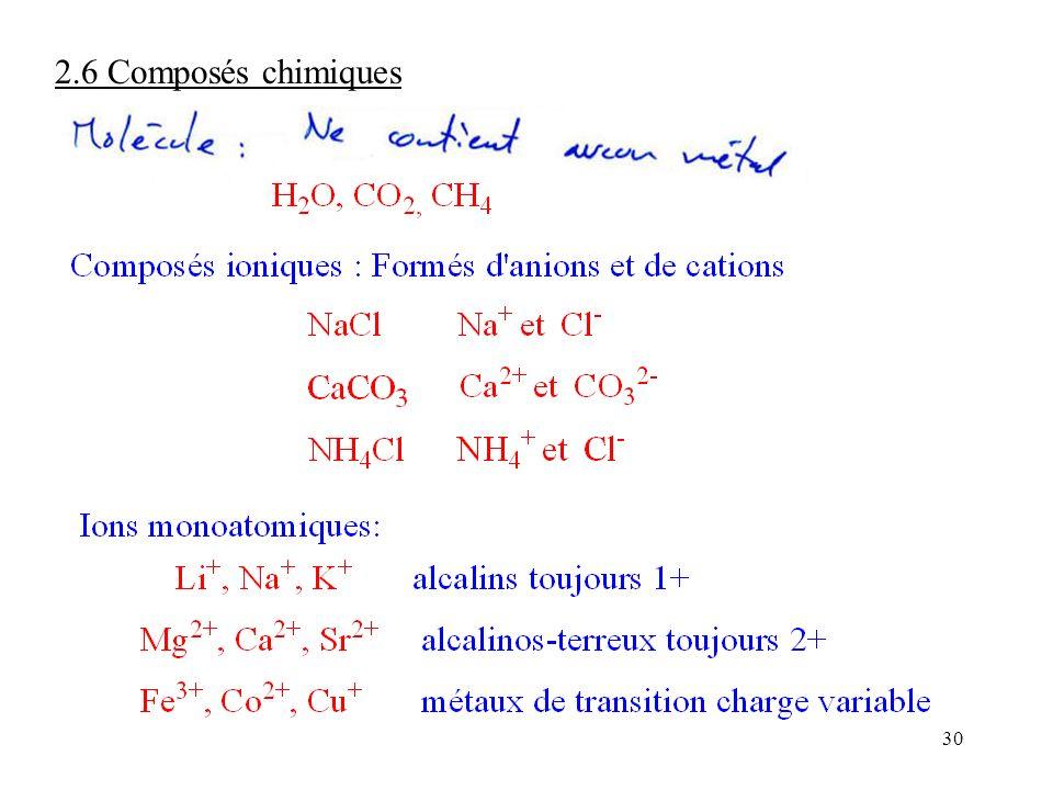 30 2.6 Composés chimiques