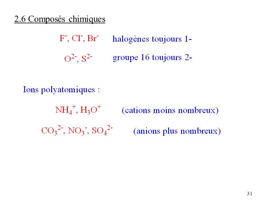 31 2.6 Composés chimiques