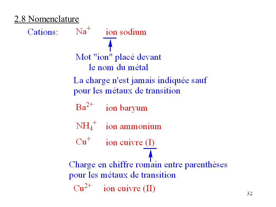 32 2.8 Nomenclature