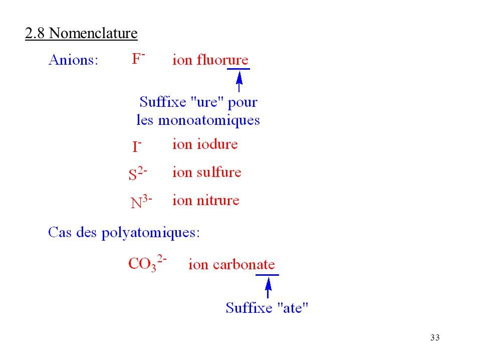 33 2.8 Nomenclature
