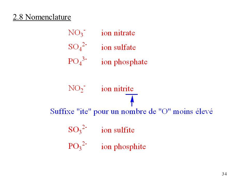 34 2.8 Nomenclature