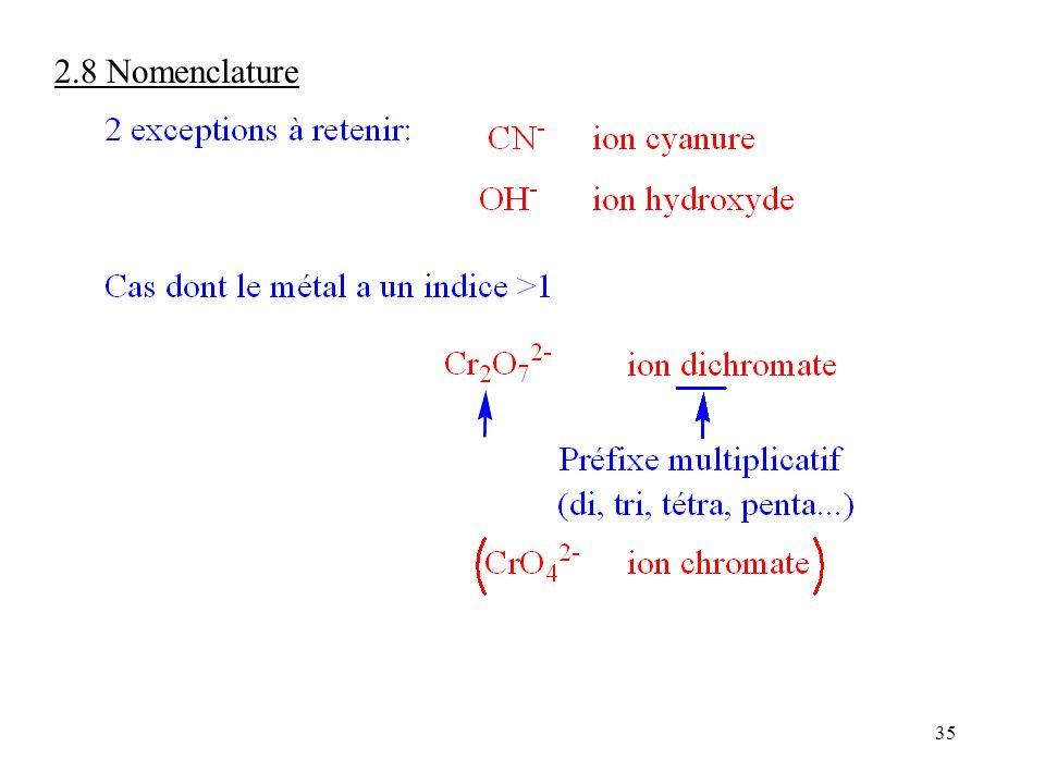 35 2.8 Nomenclature