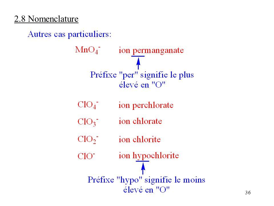 36 2.8 Nomenclature