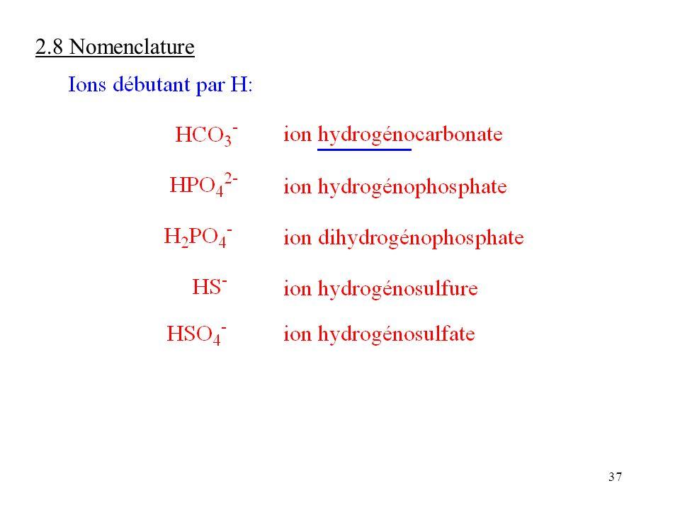 37 2.8 Nomenclature