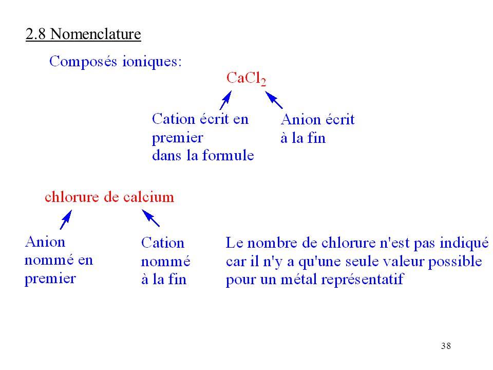 38 2.8 Nomenclature