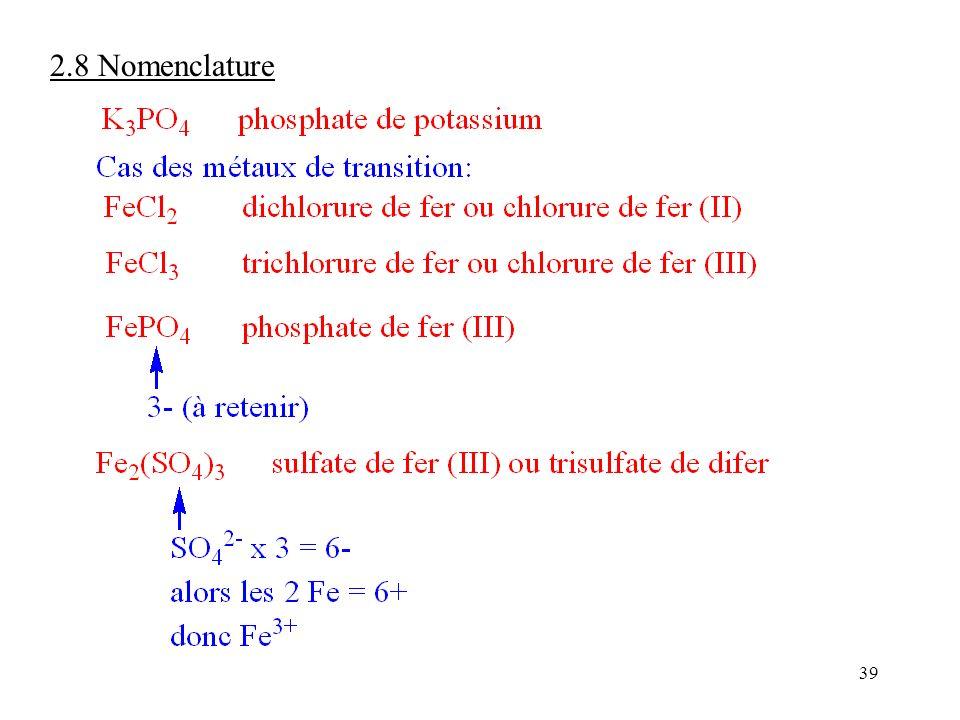 39 2.8 Nomenclature