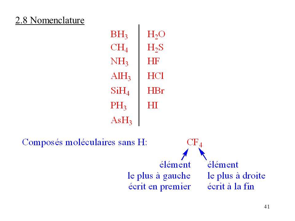 41 2.8 Nomenclature