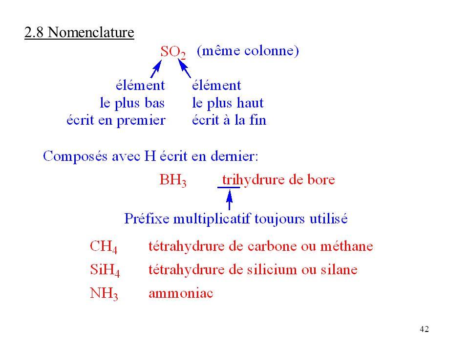 42 2.8 Nomenclature