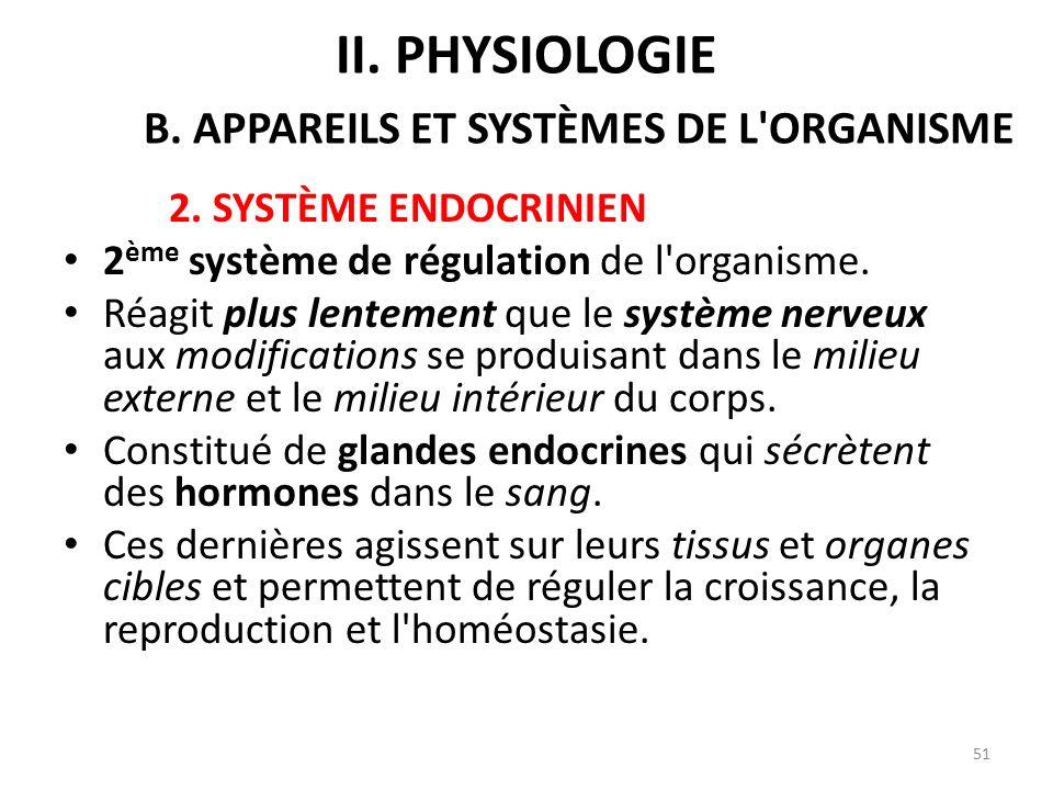 2.SYSTÈME ENDOCRINIEN 2 ème système de régulation de l organisme.