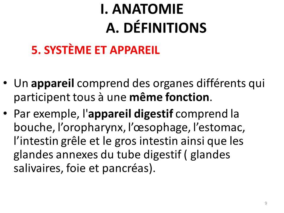 I. ANATOMIE B. APPAREILS ET SYSTÈMES DE L ORGANISME 20