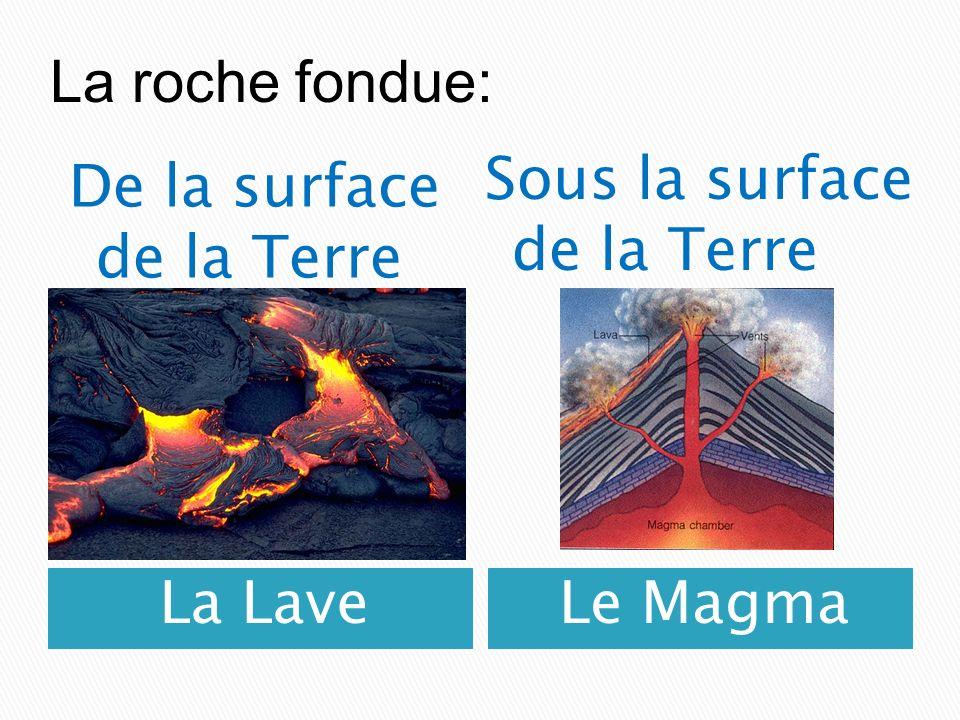 La LaveLe Magma De la surface de la Terre Sous la surface de la Terre La roche fondue: