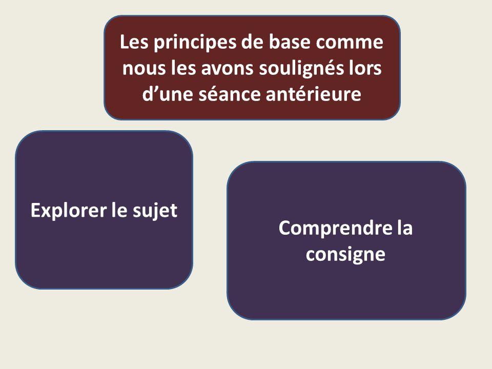 Les principes de base comme nous les avons soulignés lors d'une séance antérieure Explorer le sujet Comprendre la consigne