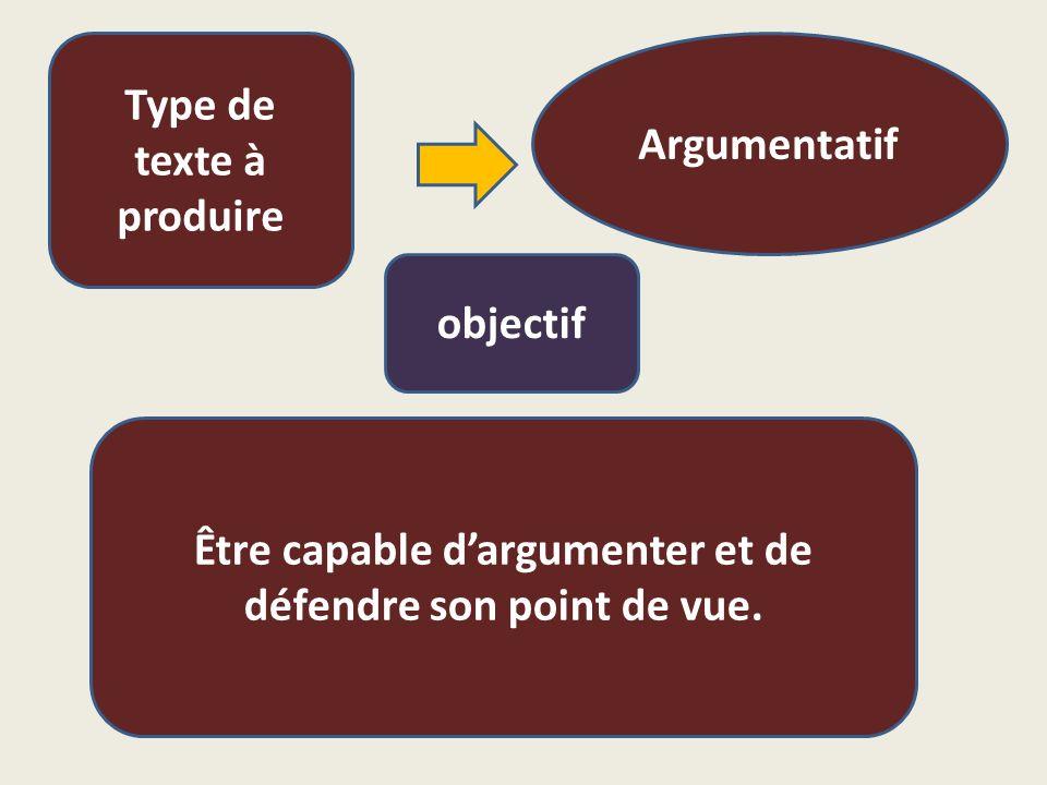 Type de texte à produire Argumentatif objectif Être capable d'argumenter et de défendre son point de vue.
