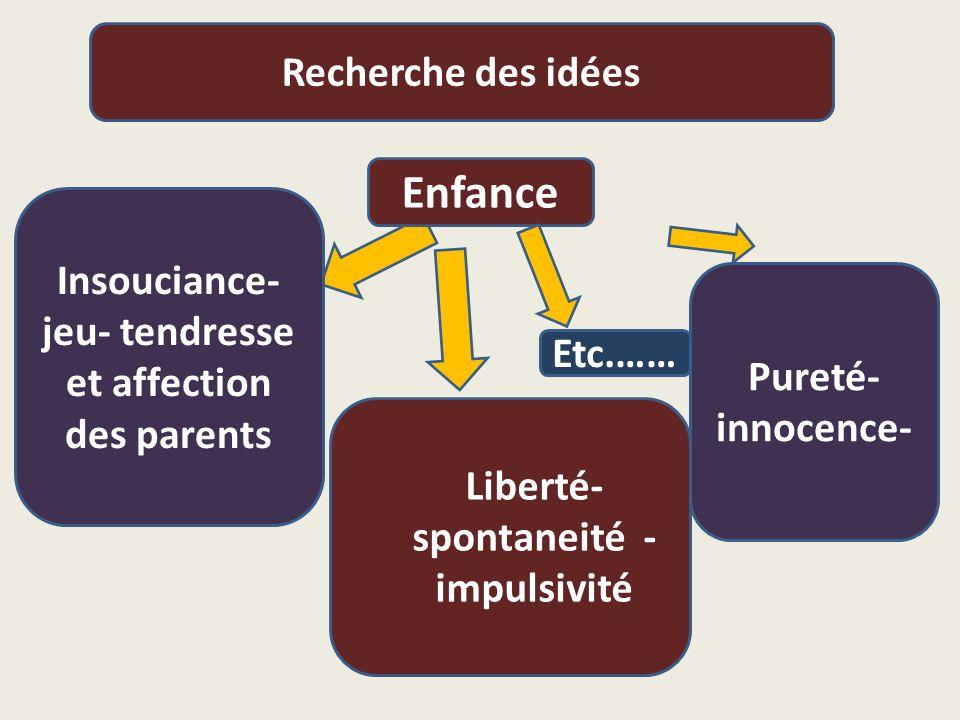 Recherche des idées Insouciance- jeu- tendresse et affection des parents Pureté- innocence- Liberté- spontaneité - impulsivité Enfance Etc.……